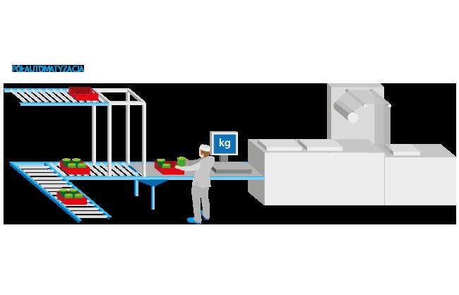 półautomatyzacja procesów logistycznych